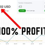 How To Make Money Online With Google [2018] - Make $1000 A Month Without Investment [Part 4]