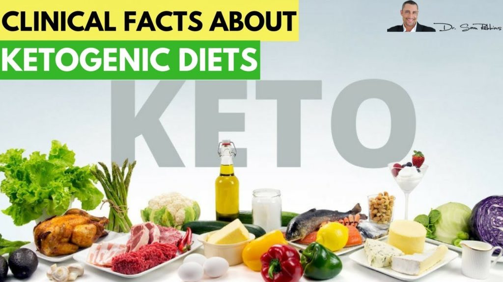 ♂️ Clinical Facts About Ketogenic Diets, Testosterone Levels & Sex Drive – by Dr Sam Robbins