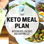 Keto Diet Menu: 7 Day Keto Meal Plan For Beginners To Lose 10 Pounds