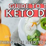 FREE Keto Diet Plan FOR BEGINNERS! | Lose Weight with Keto